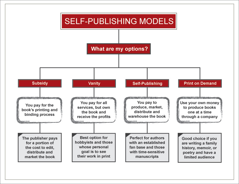 Self-Publishing_1_