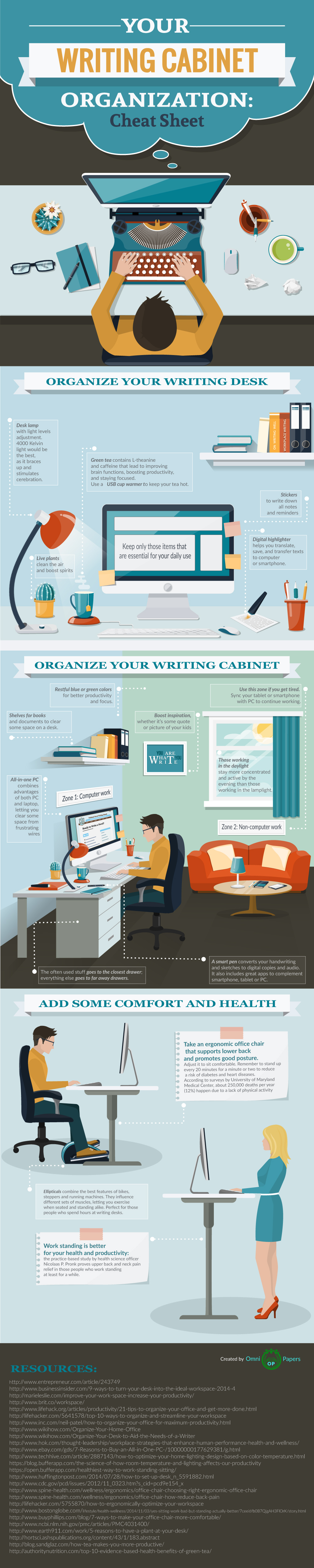 3 Best Ways To Organise Your Writing Office