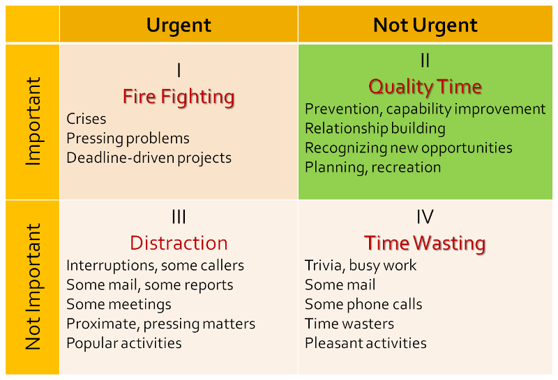 4- Time-Management-Quadrants.jpg