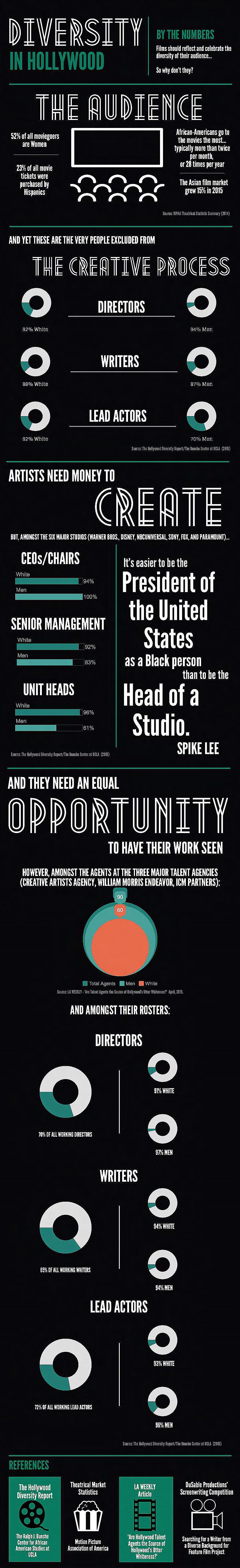 diversity infograph-2