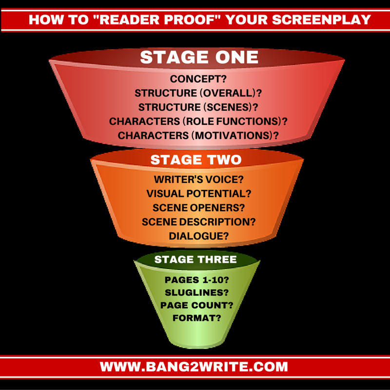 READER PROOF FUNNEL