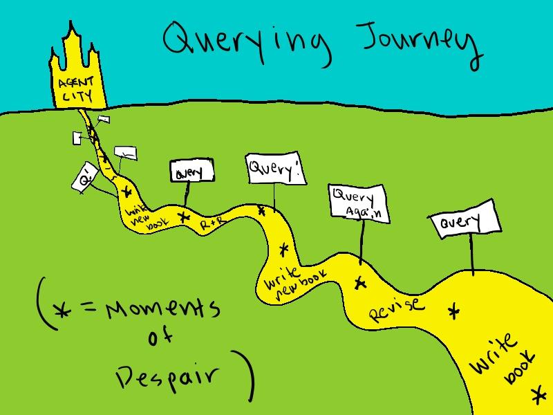 QUERYINGJOURNEY