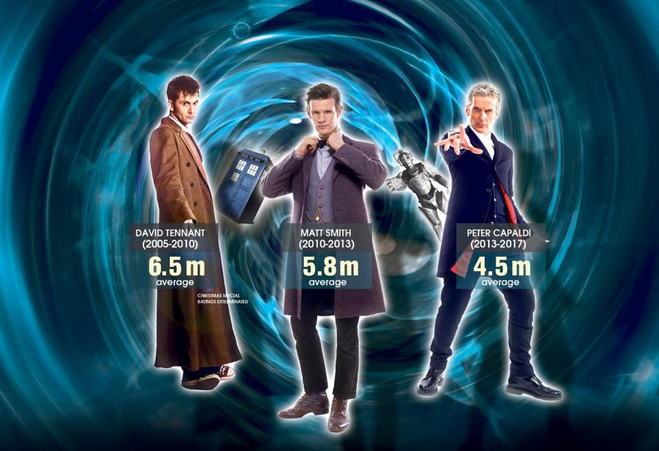 tp-graphic-dr-whodunnit