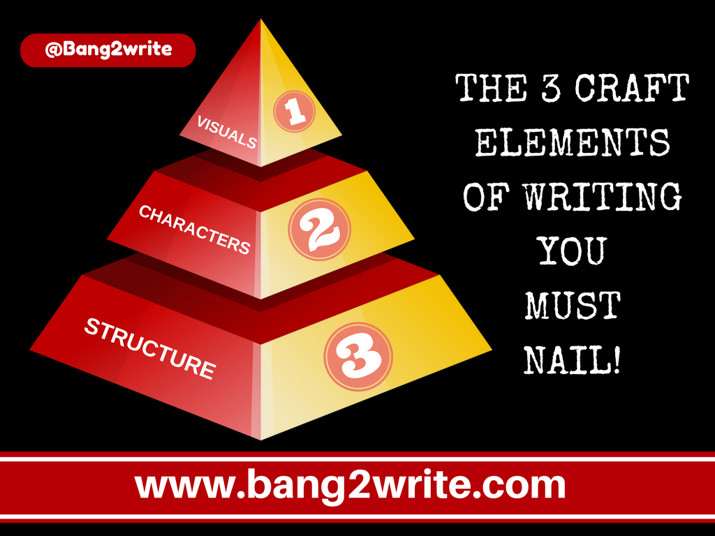3 craft elements of writing_infographic